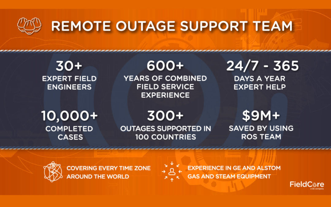 REMOTE OUTAGE SUPPORT: WE DON'T SLEEP, SO YOU CAN!